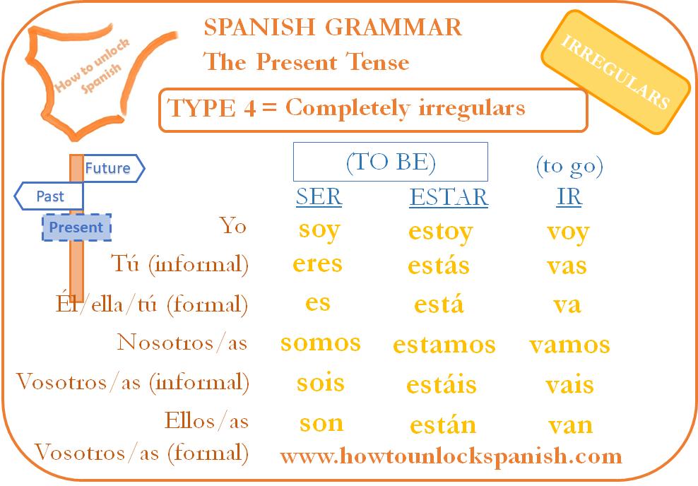 completely-irregulars-present-tense-ser-estar-tener-to be-tobe-to have-verbos-completamente-irregulares-presente-de-indicativo
