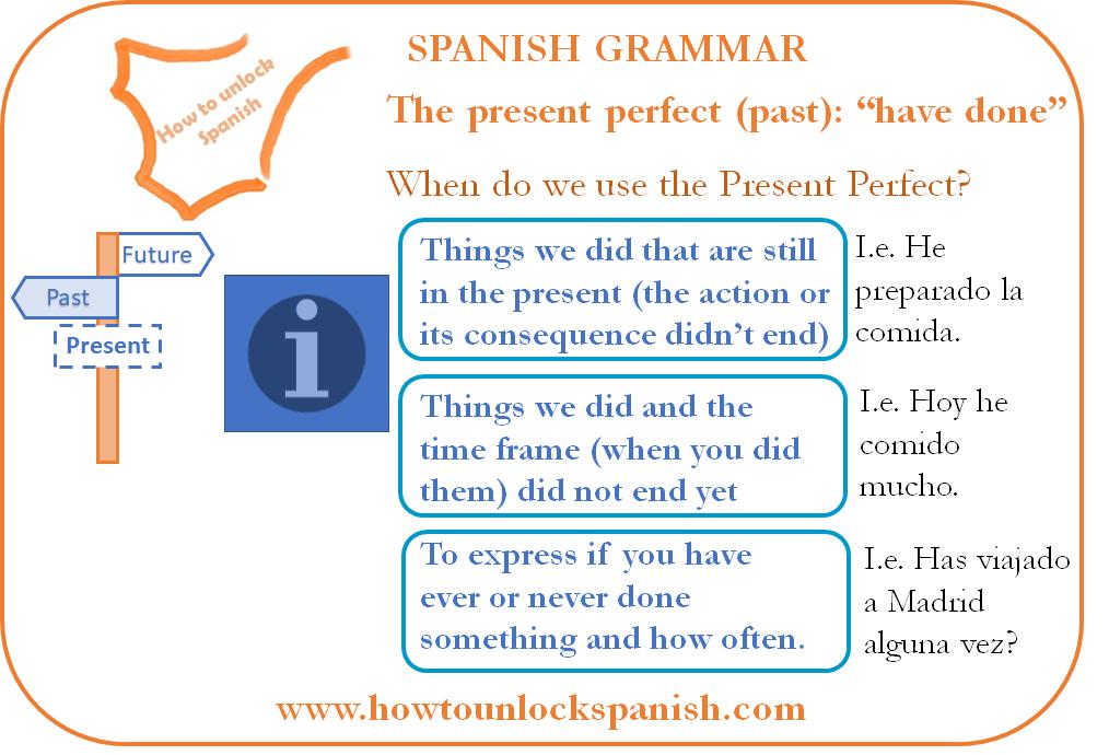 presente-perfecto-el-pasado-past-perfect-present-cuando-utilizar-when-to-use-it-formar-el presente-perfecto
