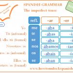 Read more about the article El pasado imperfecto
