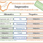 Read more about the article El imperativo en español