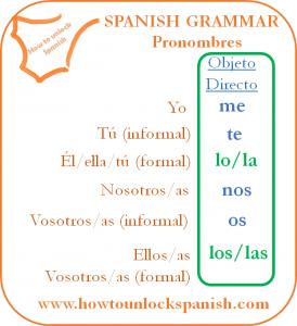 Pronombres objeto directo