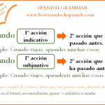"""Read more about the article Subjuntivo después de """"CUANDO"""""""