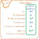 Pronombres objeto indirecto