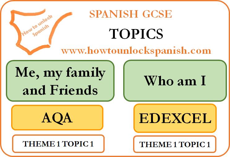 GCSE AQA EDEXCEL TOPIC 1 THEME 1 ME FAMILY AND FRIENDS IDENTITY WHO AM I