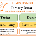 Read more about the article Tardar y durar